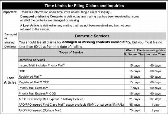 time limits for filing claims and inquiriesc