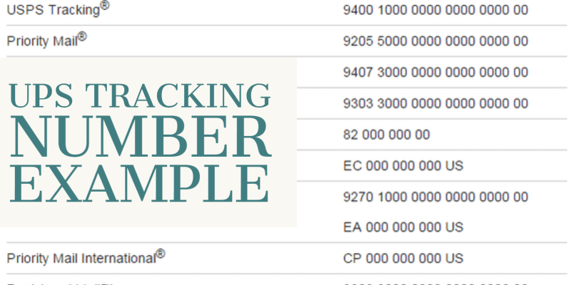 USPS Tracking Number Example: All Details